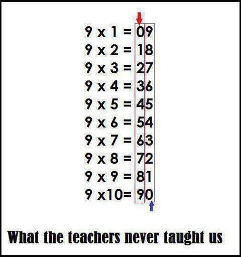 0 CFvR Las matemágicas tabla del 9